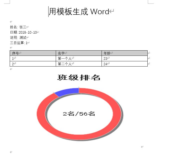 基于Easypoi+jfree,使用word模板导出Word报表的完整idea项目源码